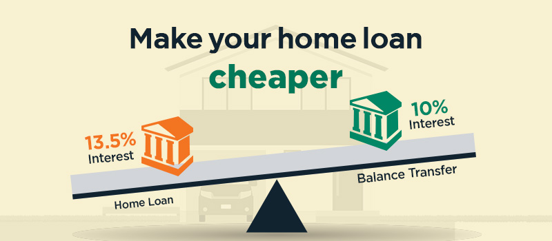 Cheaper Home loan