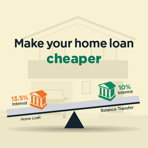 Make your home loan cheaper